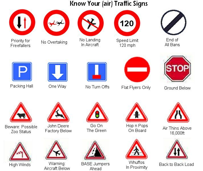 Top 25+ best Traffic Signs And Meanings ideas on Pinterest ...