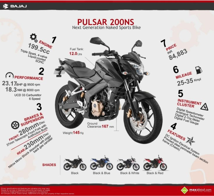 Bajaj Pulsar 200NS(Naked Sports) is a stylish and sporty street fighter from Bajaj Auto which was first introduced in the Indian market in 2012 and since then …