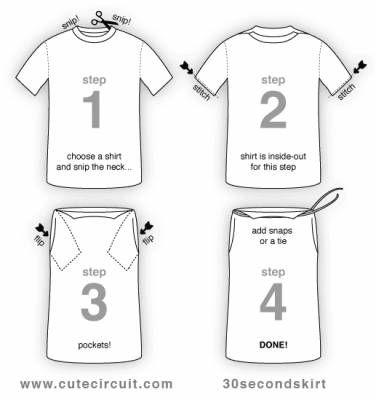 tshirt jupe Des tutoriels pour coudre des vêtements en recyclant
