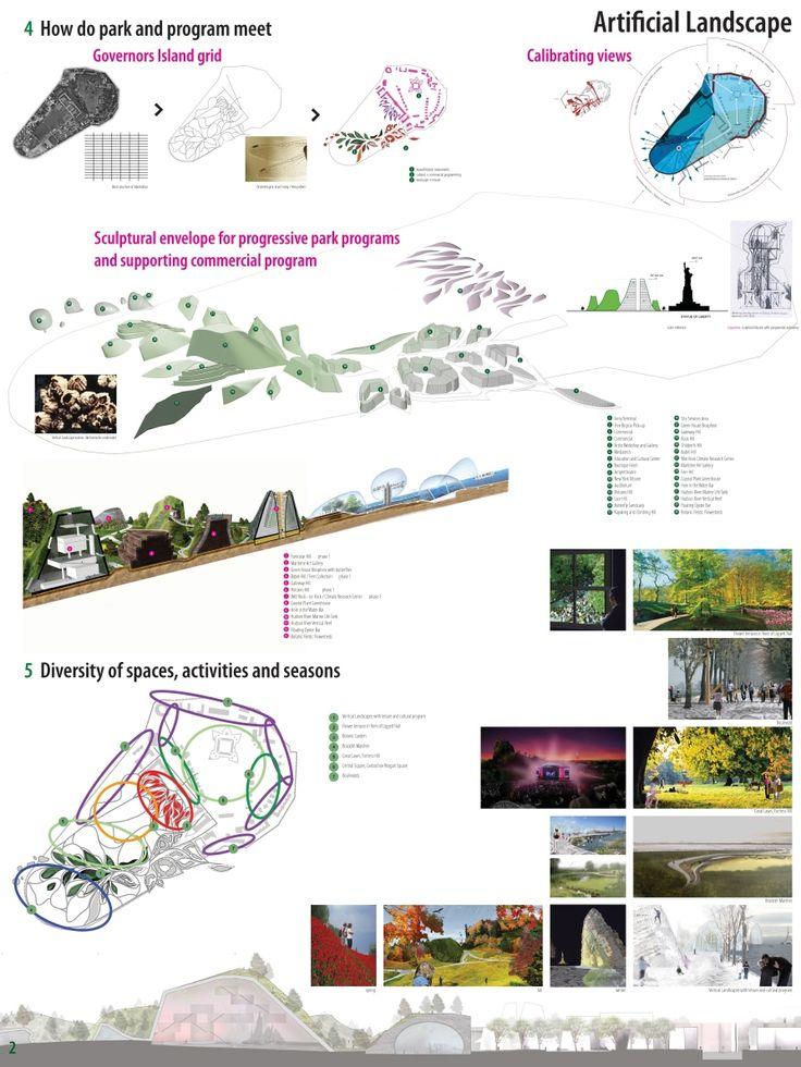 59 best landscape architecture competition images on for Top landscape architecture firms