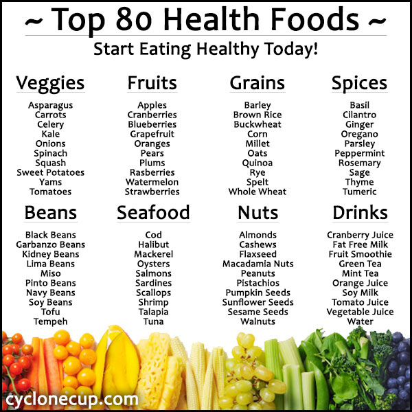 Great list of healthy foods. | Fruits, Vegetables and ...