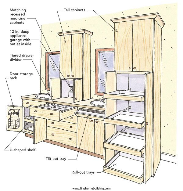 double sink vanity with center cabinet. tilt out drawer and other space functions for bathroom vanity  Master bath Pinterest Bathroom vanities Vanities Drawers