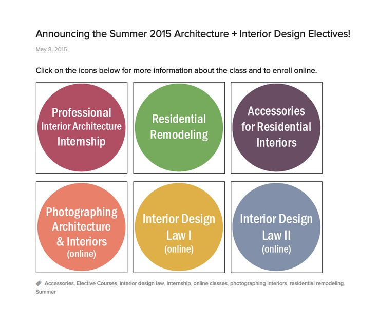 Announcing The Summer 2015 Architecture Interior Design Electives