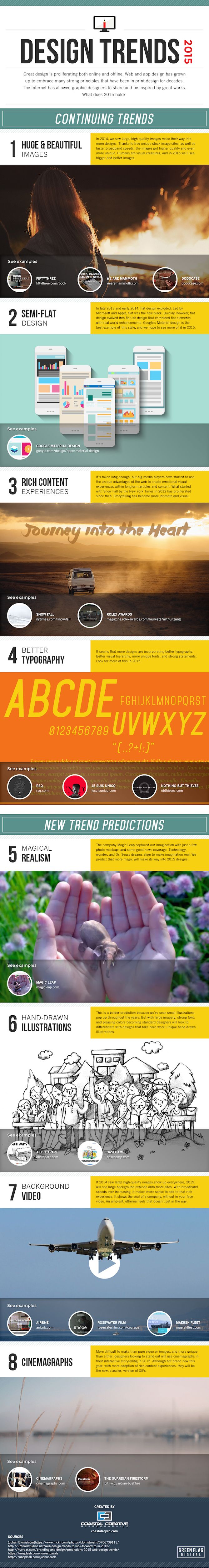 8 Design Trends to Watch in 2015 [Infographic] There are a few trends from last year that are continuing to go strong in 2015, like semi-flat design and more sophisticated typography. At the same time, a handful of noteworthy design trends -- like the image-video hybrid, called the cinemagraph -- are beginning to go mainstream.