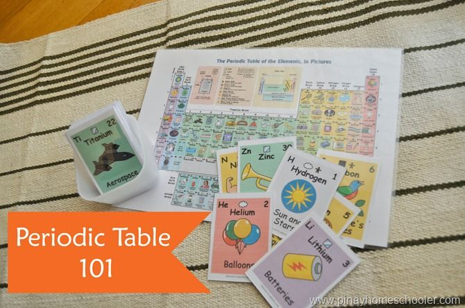 Weeks 13-18.  Introducing the periodic table for kids.  Tons of free printables, including colorful charts and individual elements cards.