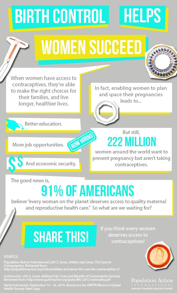 21 best My Body My Birth Control images on Pinterest Births - control plan