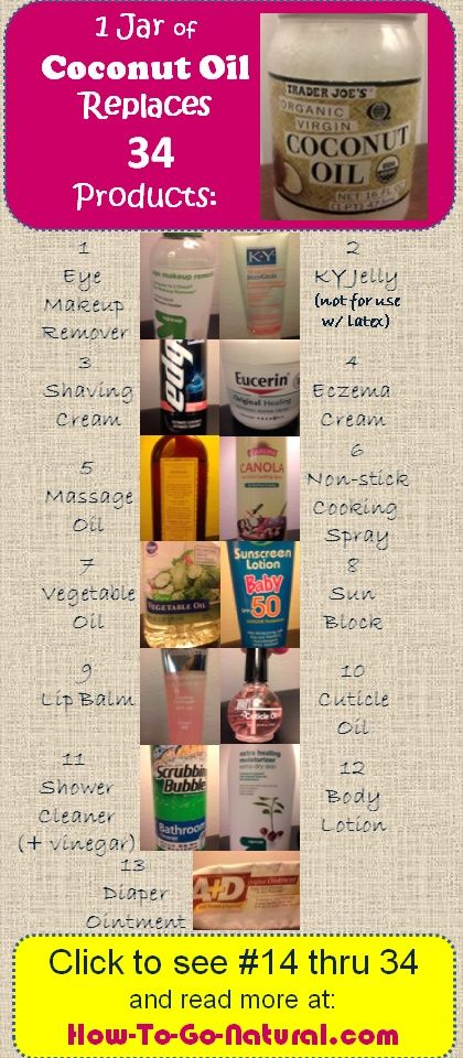 Save a bunch of money on 34 products by switching to coconut oil.   ;-) No seriously, this oil can do some fabulous things (did ...