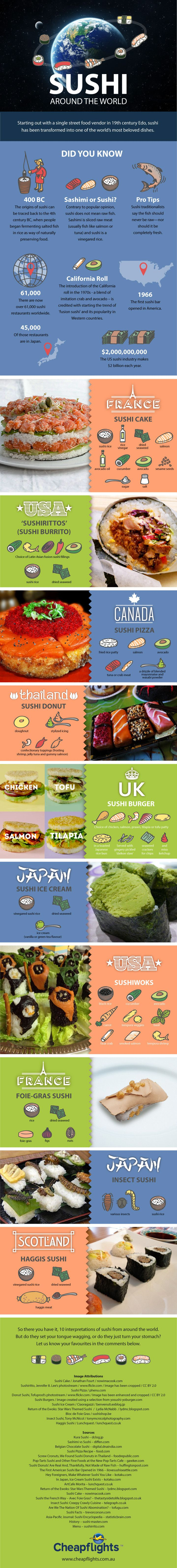 Sushi Around the World #infographic #Sushi #Food #travel