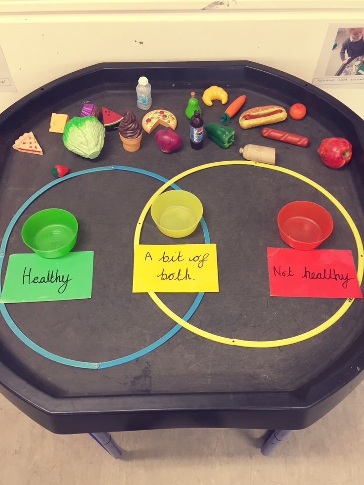 After reading The Hungry Caterpillar the children have been talking about healthy food and unhealthy food. Here, in the black tray they can sort the food thinking about which may be a bit of both as well. #toughspot #eyfs #reception #earlyyearsplay #earlyyears #provision #science #healthyandynhealthy #exploring