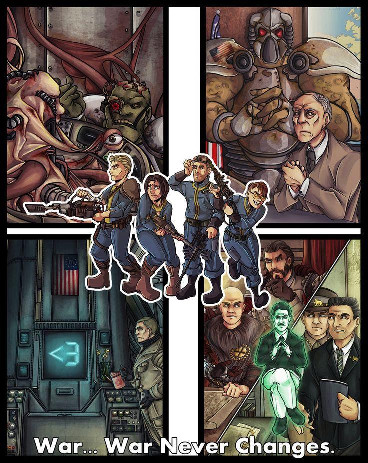 Four Eras of Fallout by Kiany-kun.deviantart.com