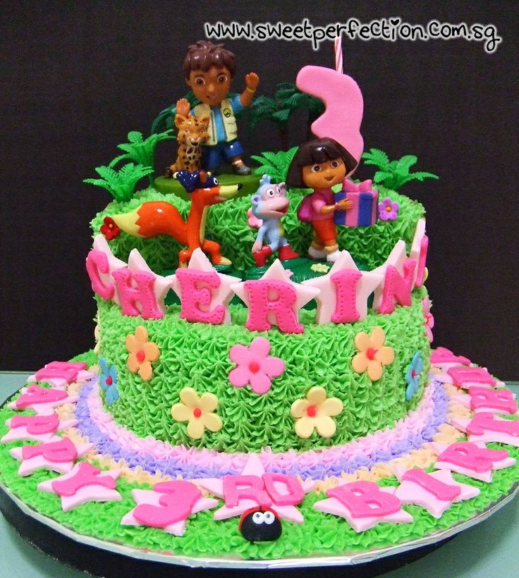 Dora Cakes And Cupcakes