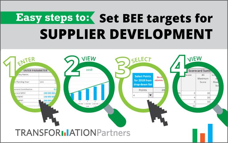 Easy to use free software application for Supplier Development Planning – Transformation Talk
