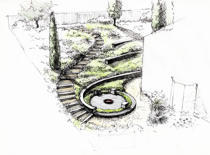 100 best ideas about paisajismo on pinterest gardens for Landscape design sketches