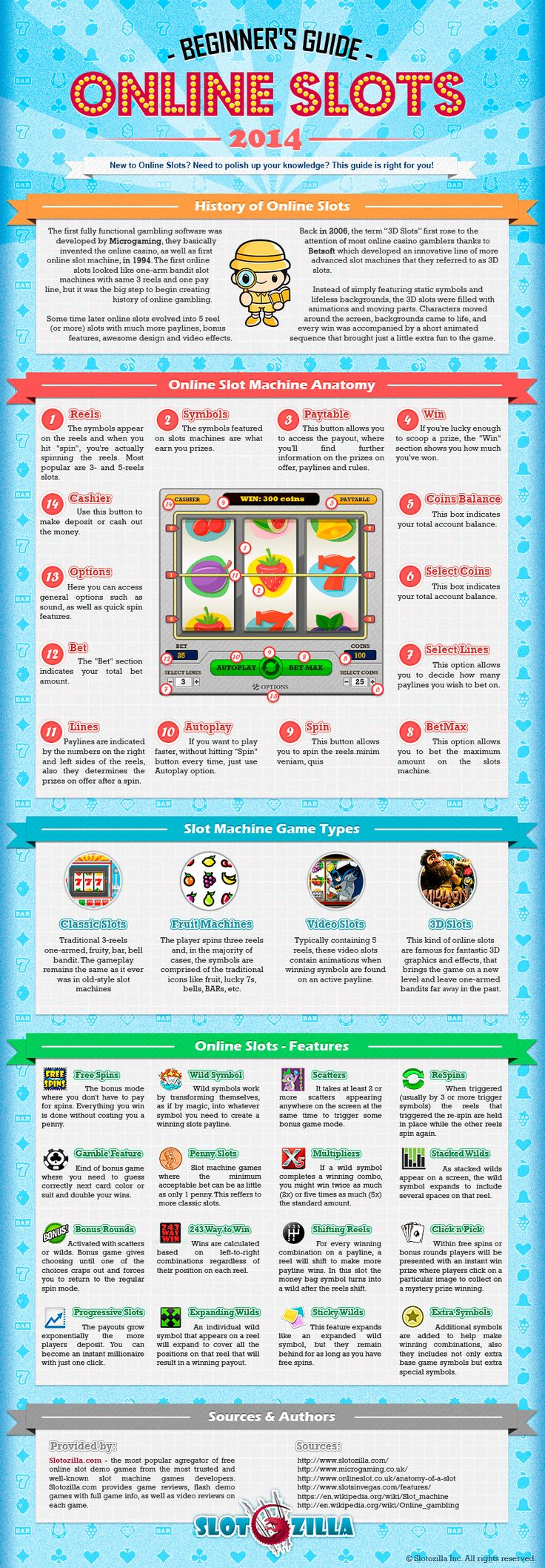 New to online slots? want to brush your skills? Then, you are at the right place casinoinfographics.com presents best infographic on Beginners Guide to Online Slots – 2014.