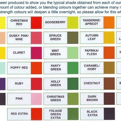 12 best color chart for frostings images on Pinterest Color - food coloring chart