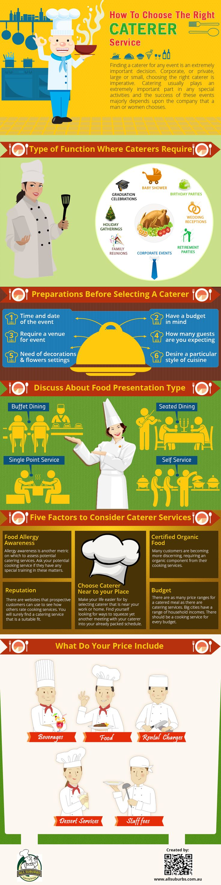 How To Choose The Right Caterer Service [INFOGRAPHIC] #caterer#service