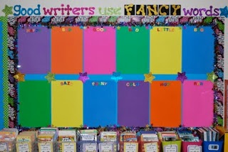 I think I'll do my big bulletin board like this with the kids' names on it for writing display.