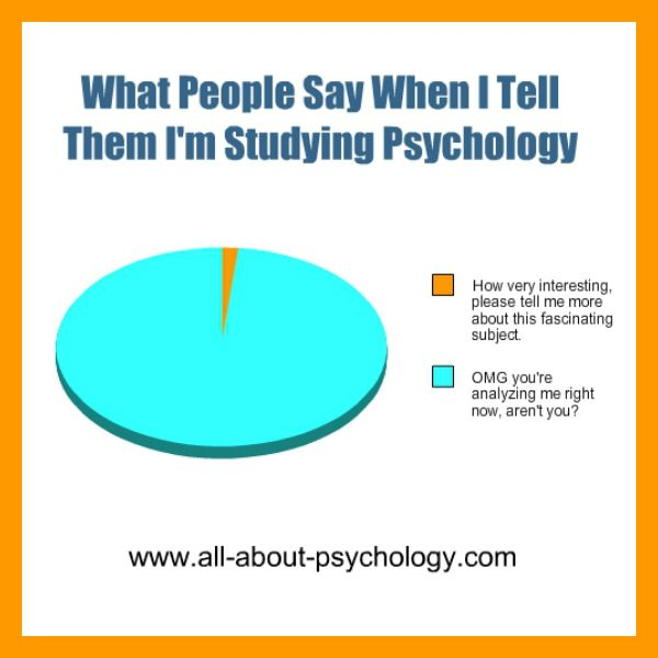 Psychology go majors