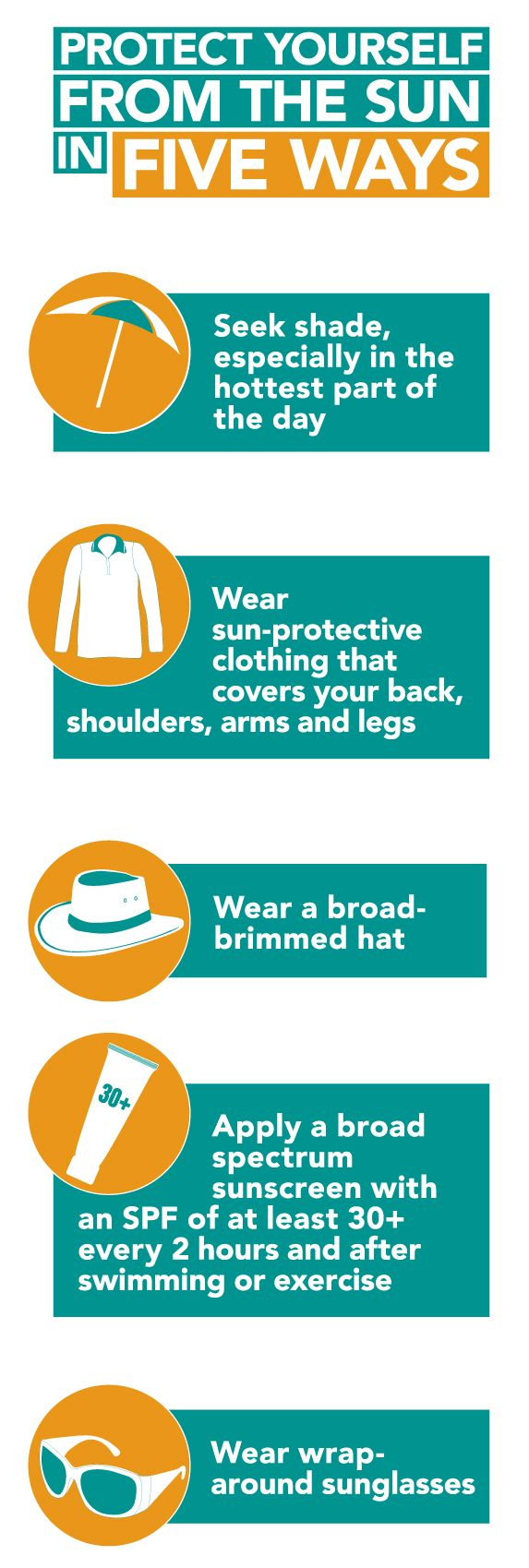 Protect yourself from the sun in Five Ways!