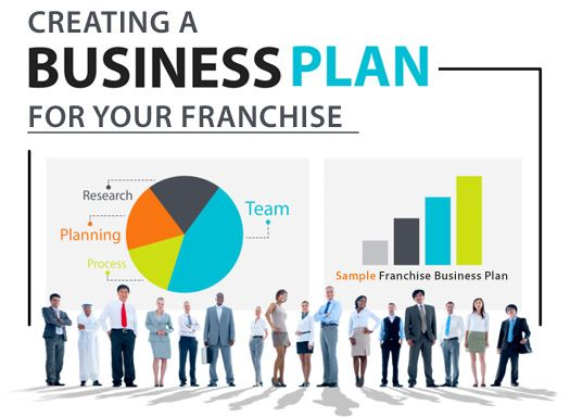 proposal to franchise a subway restaurant Franchise sub shop franchise sandwich shop business plan executive summary  franchise sub shop is a national franchise sub sandwich quick-service.