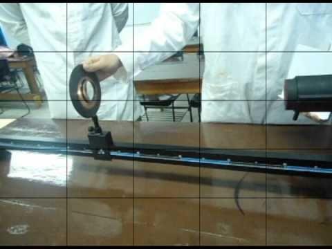 Espejo concavo Practica #11 optica - YouTube
