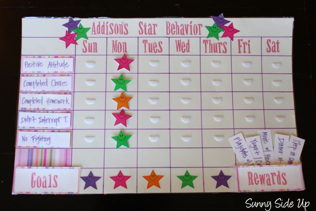 behavior chart for home - Google Search; I like the design on this one, would just need to customize it!