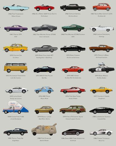 21 Best Famous Movie Cars Images On Pinterest Movie Cars