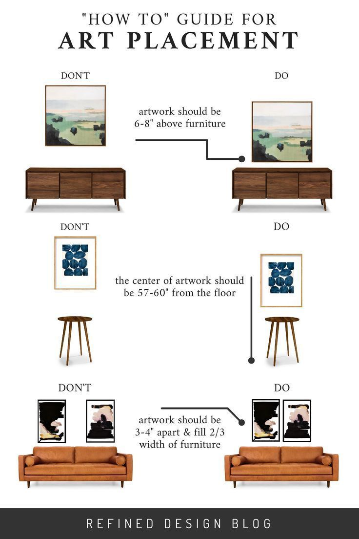 """A """"HOW TO"""" GUIDE FOR ART PLACEMENT – Furniture an…"""