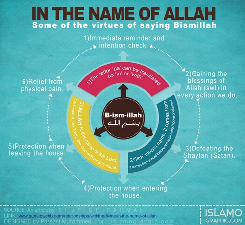 "islamographic: Saying BISMILLAH! ""In the Name of ALLAH"" - to be published on Islamographic soon!"