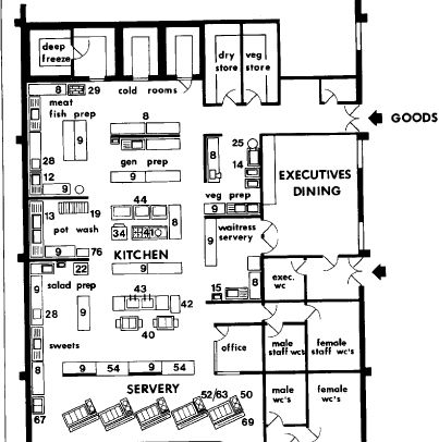 Commercial Kitchen Design Layout image from http://hotelmule/forum/attachments/month_1010
