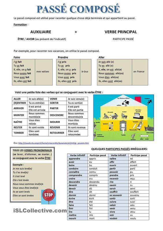 Grammaire - Les temps verbaux - Le passé composé: conceptualisation (formation, emploi) + exercices. Fiches d'iSLCollective