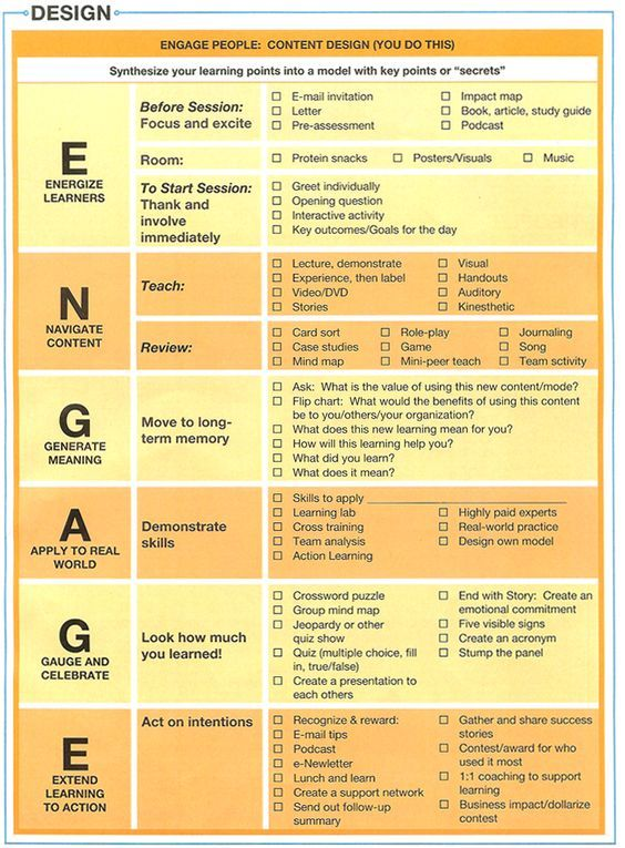 """Here's Vicki Halsey's """"ENGAGe Model"""" for designing effective learning.:"""