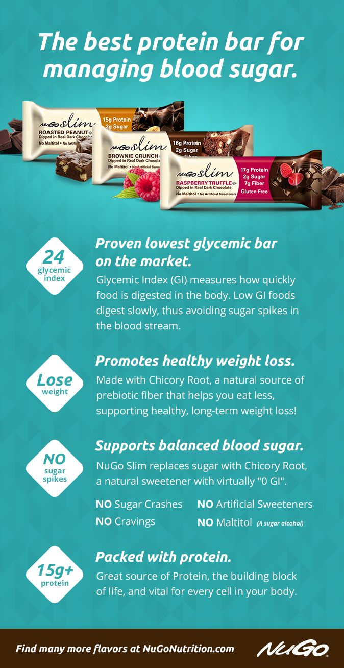 Are you eating the best protein bar to manage your blood sugar? NuGo Slim is the way to go. #diabetes