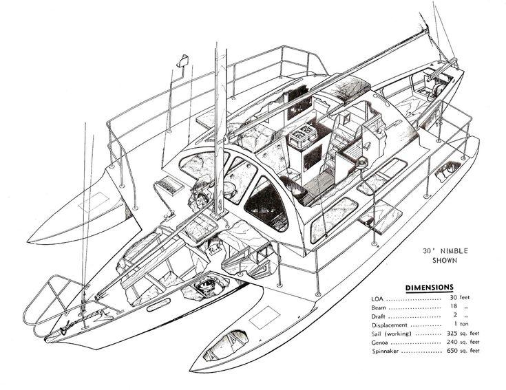 Arthur Piver's trimaran designs