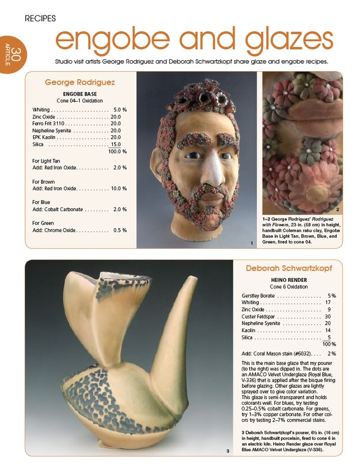 Studio visit artists George Rodriguez and Deborah Schwartzkopf share glaze and engobe recipes.
