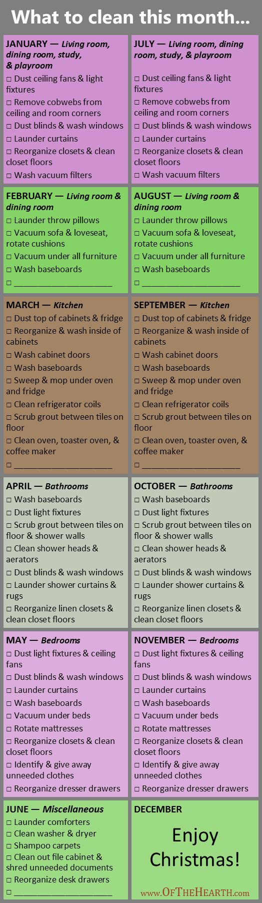 Revisions and Customizations to My Cleaning Schedule