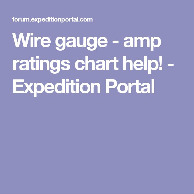 104 best electrical tips images on pinterest electric electrical wire gauge amp ratings chart help expedition portal greentooth Gallery
