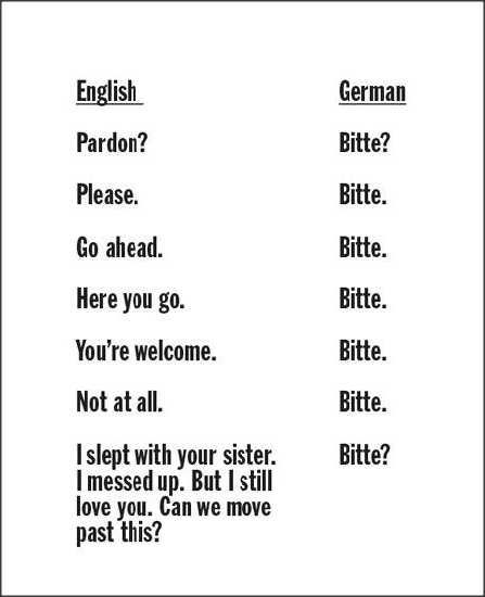 Why I chose to learn the German language -
