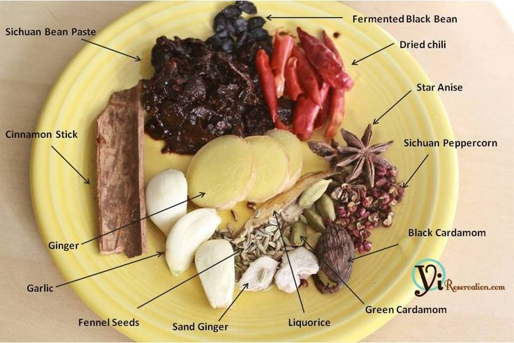 Anatomy of a Sichuan Spicy Hot Pot