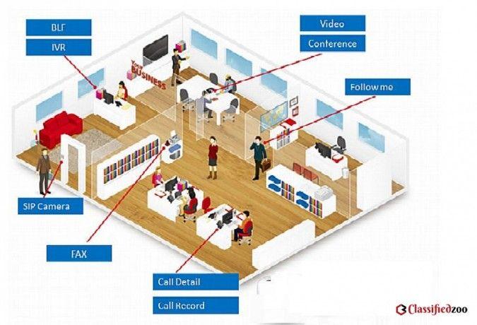 DUBAI 0556789741 PABX PBX WIFI ROUTER CCTV Technician Installation