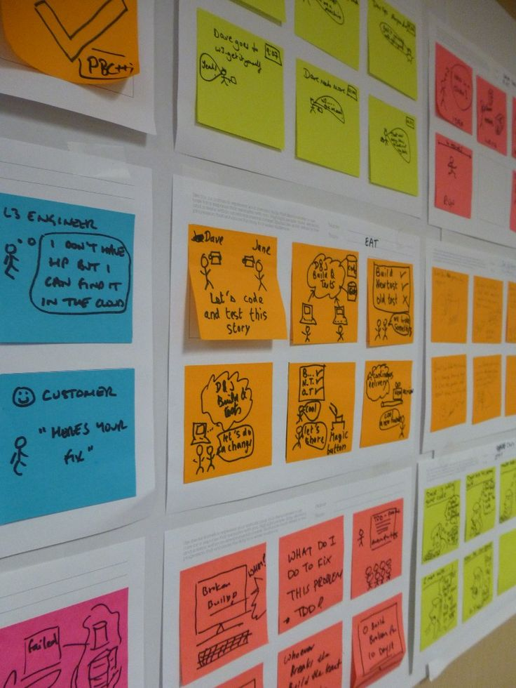 How to combine Design Thinking and Agile in practice — Startup Study Group (SSG) — Medium