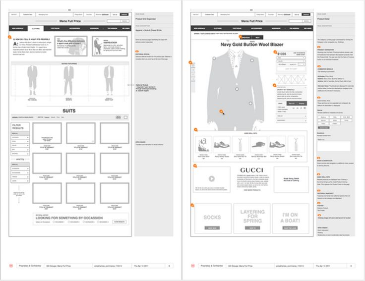 Wireframe Of The Menswear Online Shop Work Wireframe