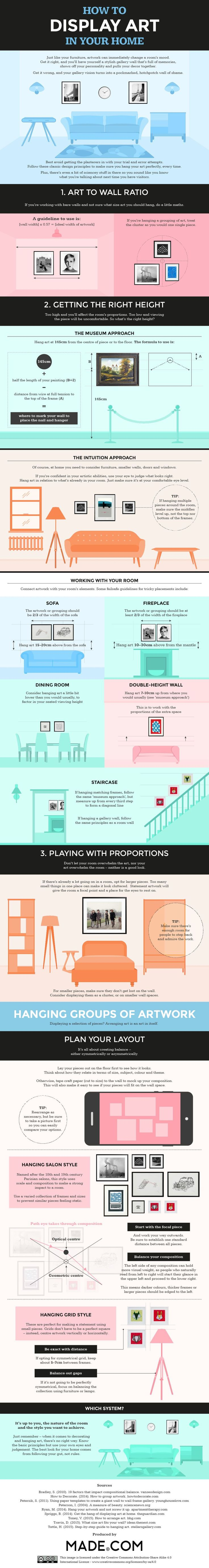 Guide to hanging artwork in your home. TL;DR: Don't hang your artwork too high above your eye line.