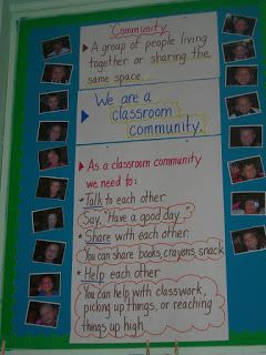 Norms: The use of student pictures serve as reminders to the class of what they defined as their classroom community. By establishing this community as early as possible, I can help students establish behaviors and attitudes in their class conducive to student health/safety, supporting each other throughout the community, and engaged learning.