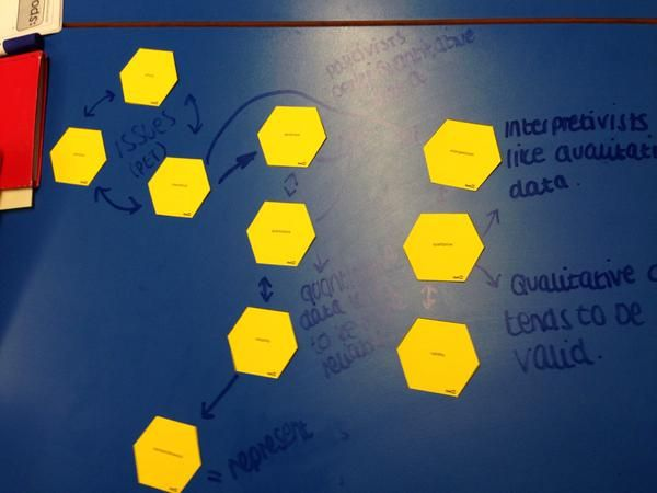 """Sociology at HGSC on Twitter: """"Y12 using #solo hexagons from @arti_choke website to consolidate understanding of key concepts of methodology #SCLY2 http://t.co/P88Nk43ELp"""""""