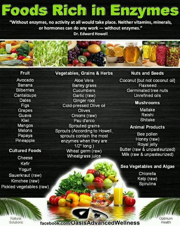 Enzyme rich foods | Food You Eat | Pinterest