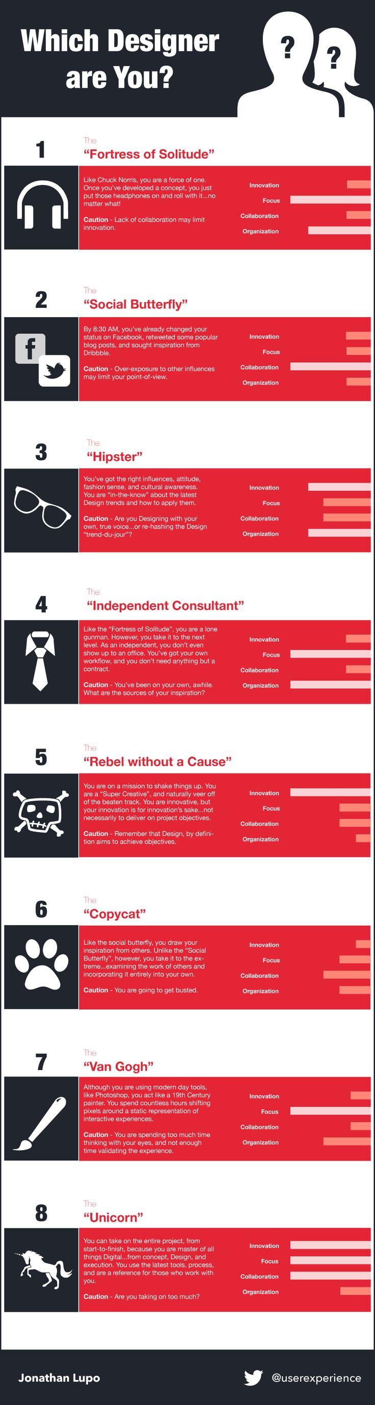 Infographic: What Type Of Designer Are You? - DesignTAXI.com