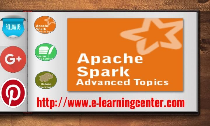 Apache Spark Advanced Topics, Hadoop Operations, Apache Kafka, Hadoop Ecosystem, Apache Spark Fundamentals, Apache Hadoop and MapReduce Essentials, http://www.e-learningcenter.com/courseType/big-data/