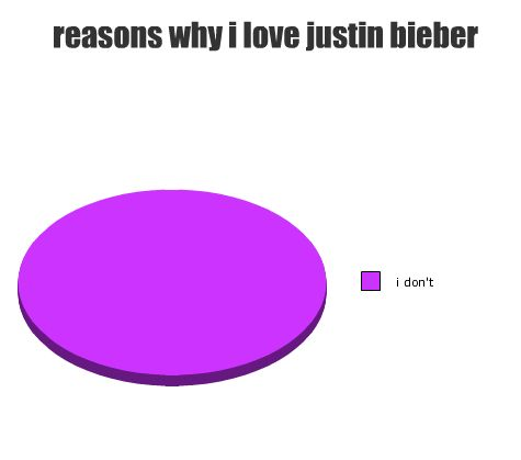 hahaha reasons why i love justin bieber