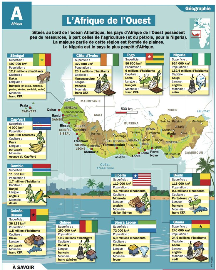 Fiche exposés : L'Afrique de l'Ouest